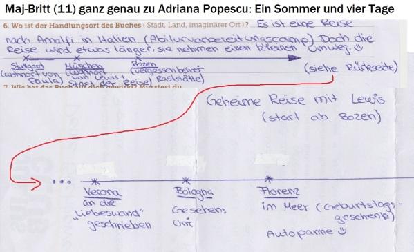 popescu reise